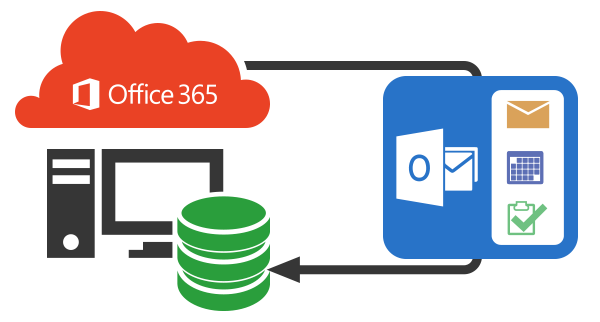 Backup Office 365 Outlook data files