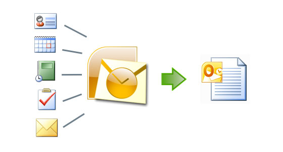 Outlook PST files (Personal Storage Table or Personal Folders Files)